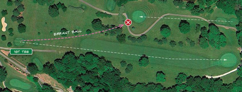 Errant golf ball accident parallel opposing holes